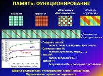 Иллюстрация контроля функционирования с помощью применения алгоритмических  функциональных кодов