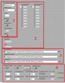 Иллюстрация внешнего вида приборной панели программы тестирования микросхем ОЗУ в LabView