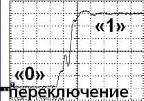 Иллюстрация типового отклика выходных напряжений ОЗУ на импульсное ионизирующее воздействие 3