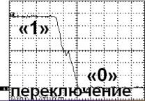 Иллюстрация типового отклика выходных напряжений ОЗУ на импульсное ионизирующее воздействие 4