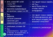Типовые методы тестирования МК и МП в процессе радиационного эксперимента