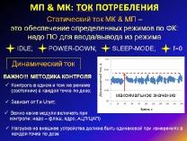 Методика контроля тока потребления в процессе проведения радиационного эксперимента