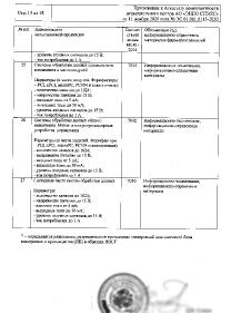 oblast_competencii_13